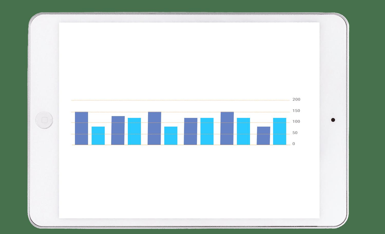 BI Statistiche e Dashboard dati